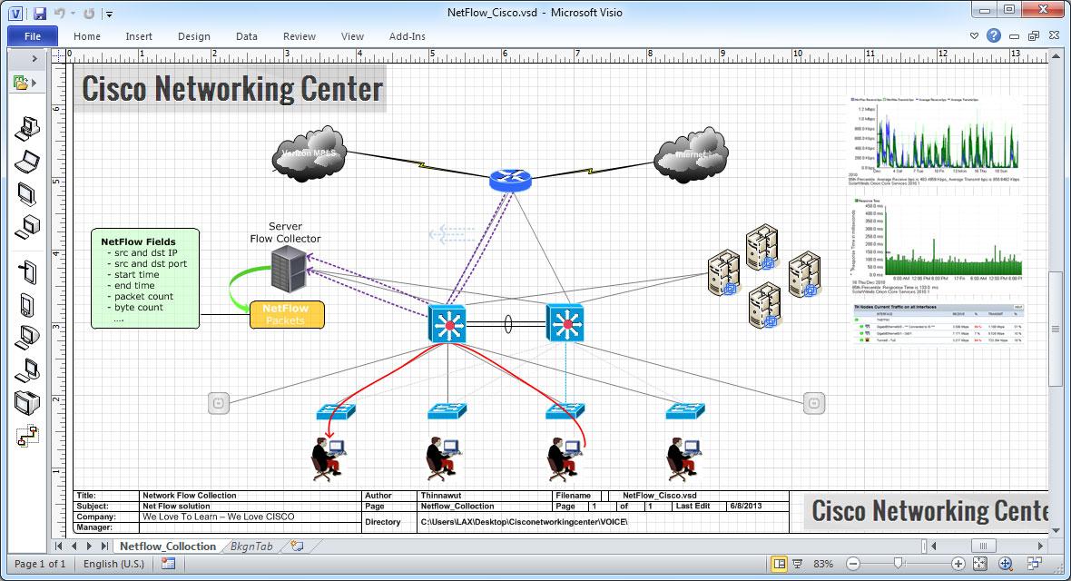 2013 ~ Cisco Networking Center