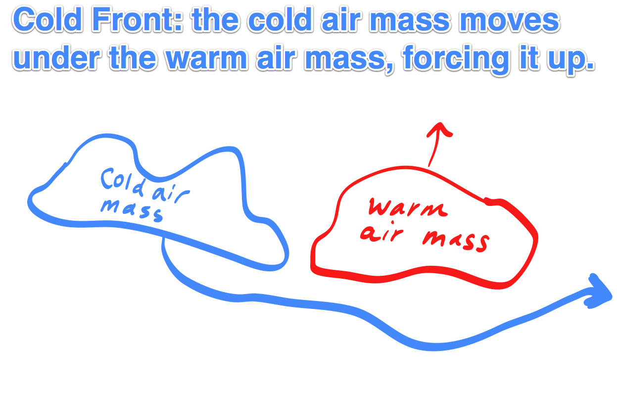 Cold Air Mass : Science alive fronts
