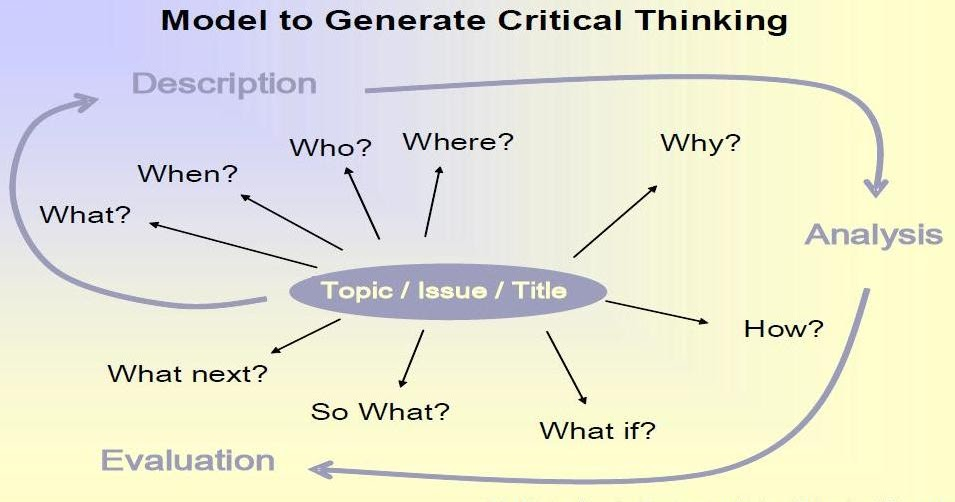 importance of critical thinking in society