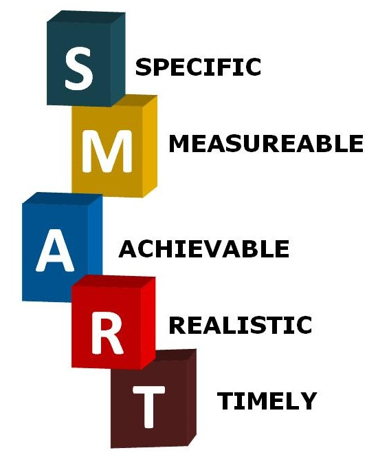 Crafty Counselor Chick: SMART Goal Setting
