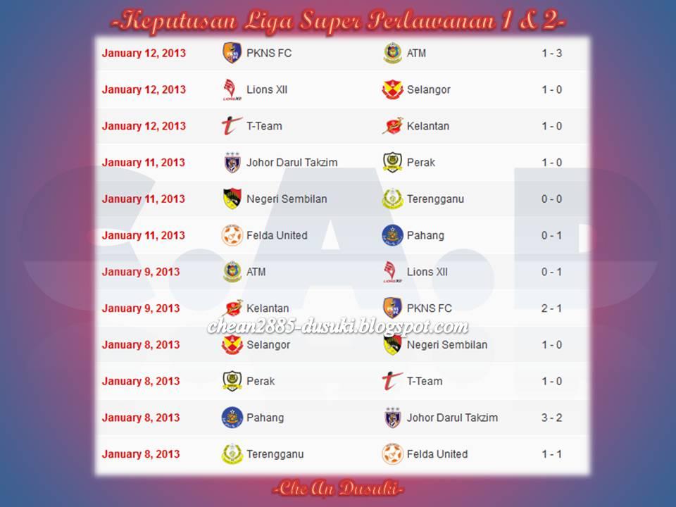 Kedudukan Semasa: [Liga Super 2013] .