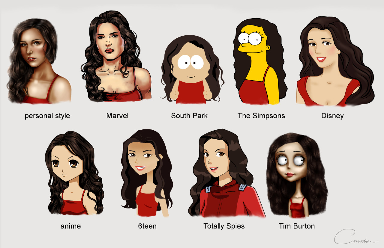 Popular Cartoon Characters Used As Facebook Profile