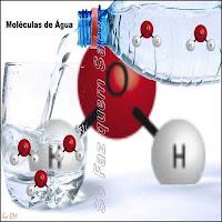 Conceitos de Matéria, Corpo, Substância, Molécula, Átomo e Elemento Químico.