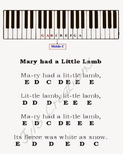 Lamb Of God Vigil Lyrics