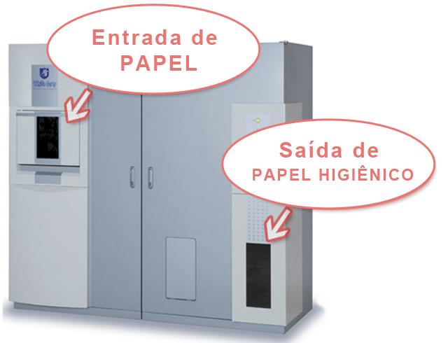 Máquina transforma papel sulfite em papel higiênico