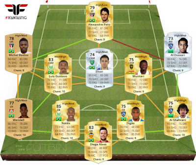 Híbrido AJL League Brasil FIFA 16 Ultimate Team