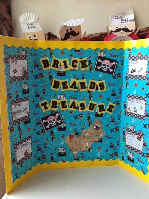 Reading fair projects for third graders reading fair projects part 2