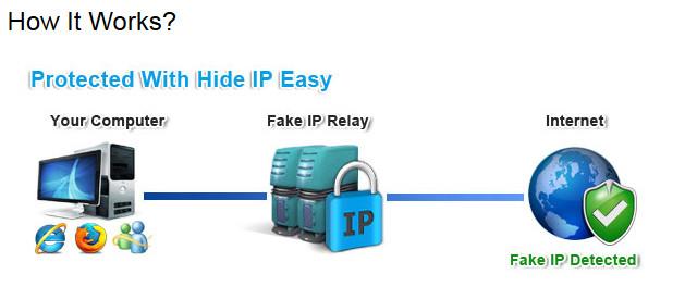 Сохраненная копияportable от bourne hide ip easy - программа для обеспечени