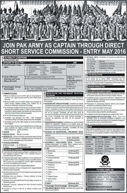Join Pakistan Army as Captain Through Short Service Commission 2016