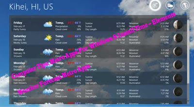 Computer Tips: Metro Apps For  Windows 8 Install Time -- Elements Weather Forecast Metro Apps