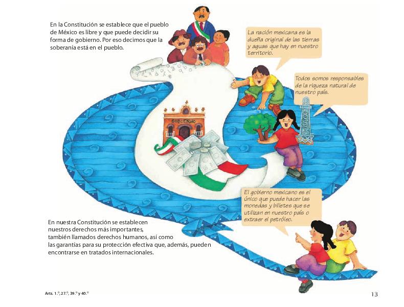La Constitución - Conoce nuestra Constitución 4to 2014-2015