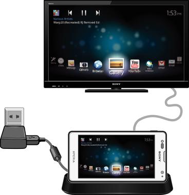 Hướng dẫn Kết nối điện thoại Sony với tivi Sony