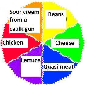 taco bell loaded potato griller recipe - recipes - Tasty Query