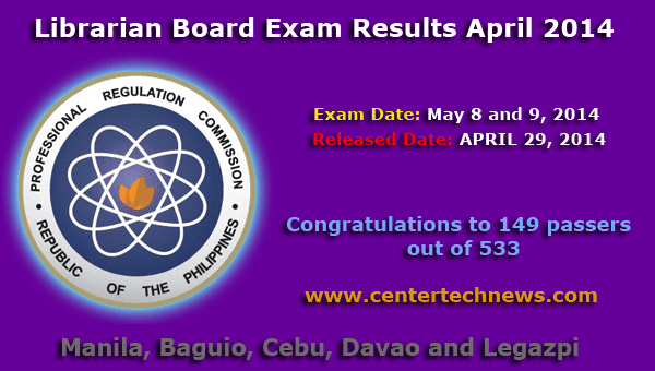 Librarian Board Exam Results April 2014