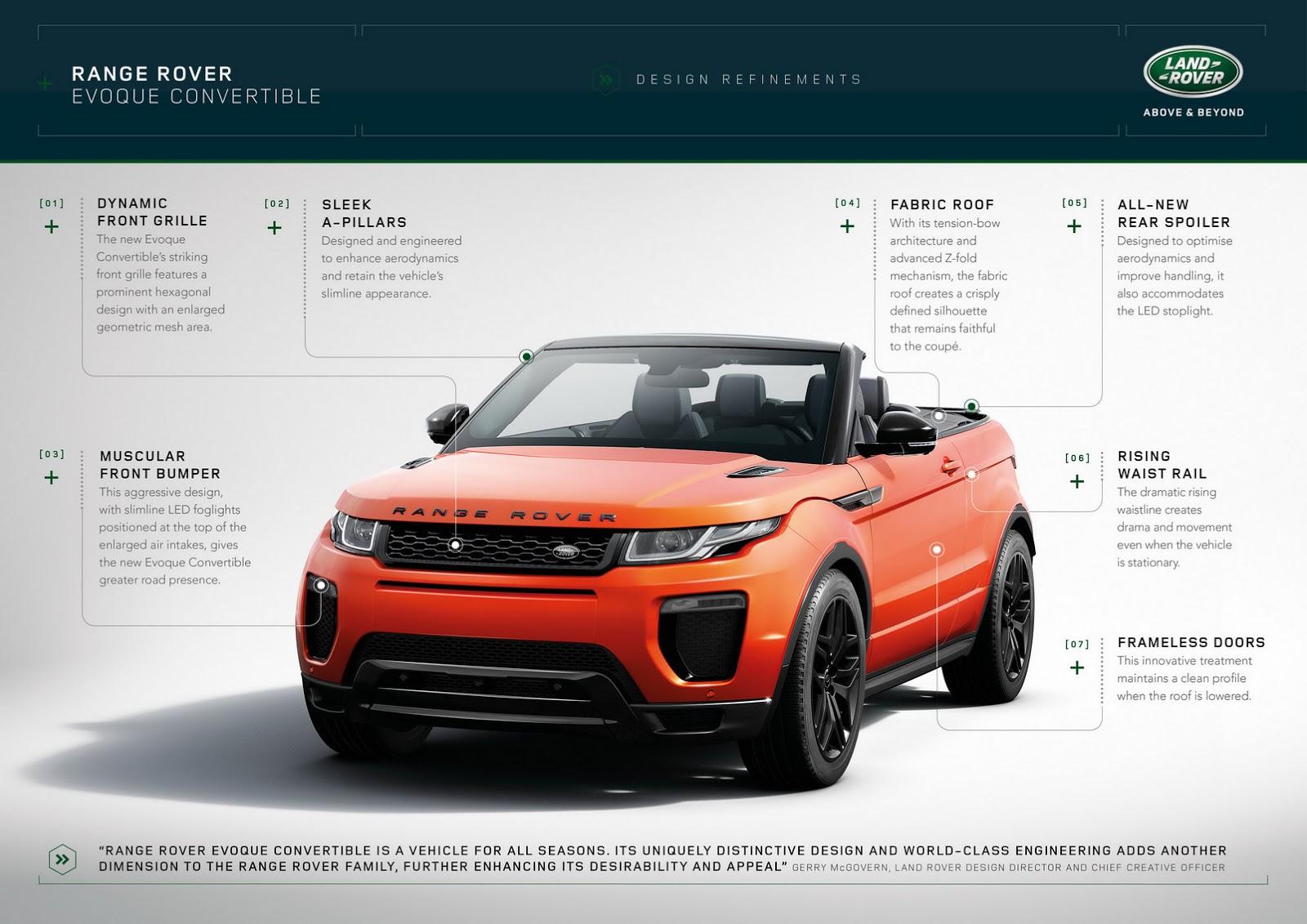 [Image: New-Range-Rover-Evoque-Convertible-1.jpg]