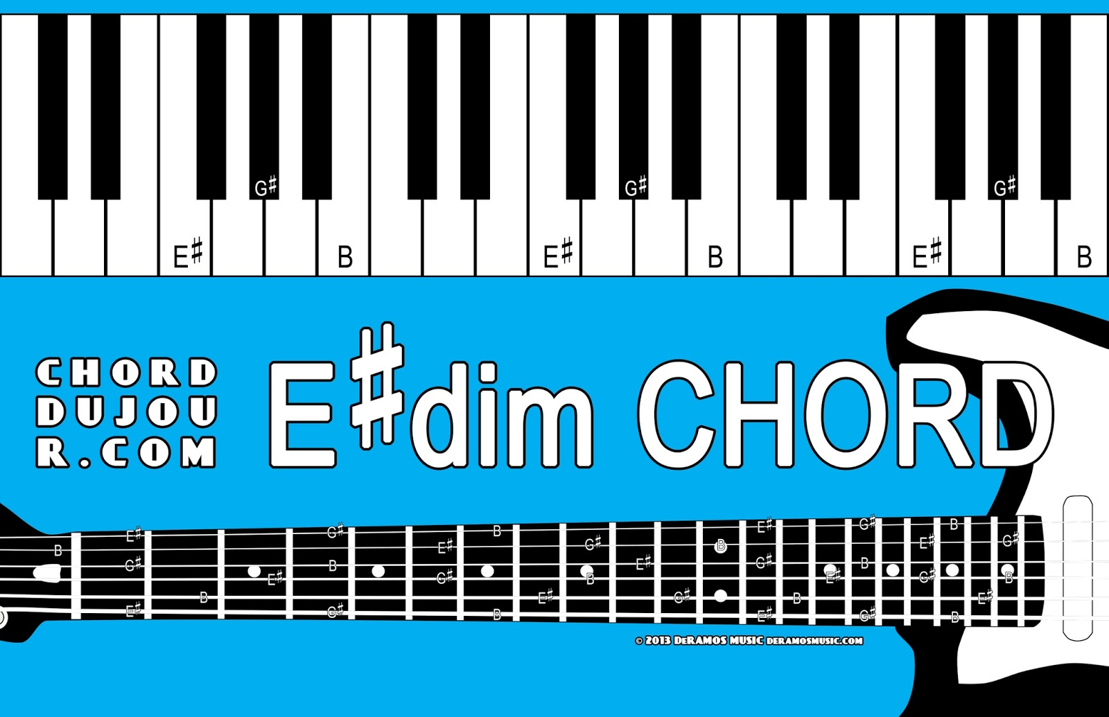 Chord du jour dictionary edim chord the e sharp diminished chord e g b is essentially the fdim chord f ab cb note to chord du jour create an entry for the f diminished chord hexwebz Image collections