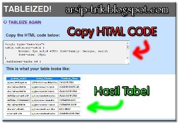 Arsip Trik : Cara Mudah Membuat Data Tabel Di Webpage