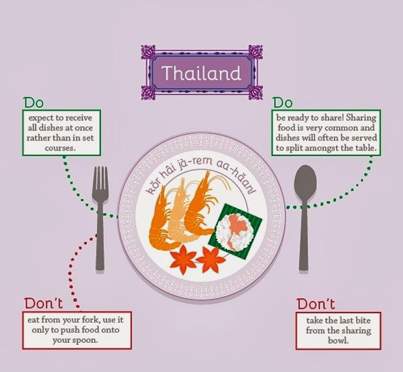 07-Thailand-The-Restaurant-Choice-Dining-Etiquette-Around-the-World-www-designstack-co