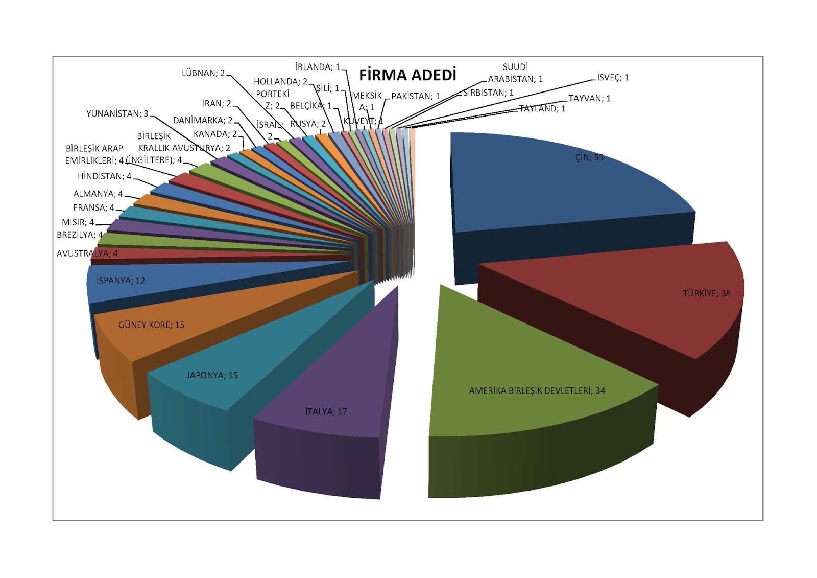 Ayakkabı eşleştirme boyutları: Rusya-ABD ve Avrupa ülkeleri. Nasıl doğru hesaplanır