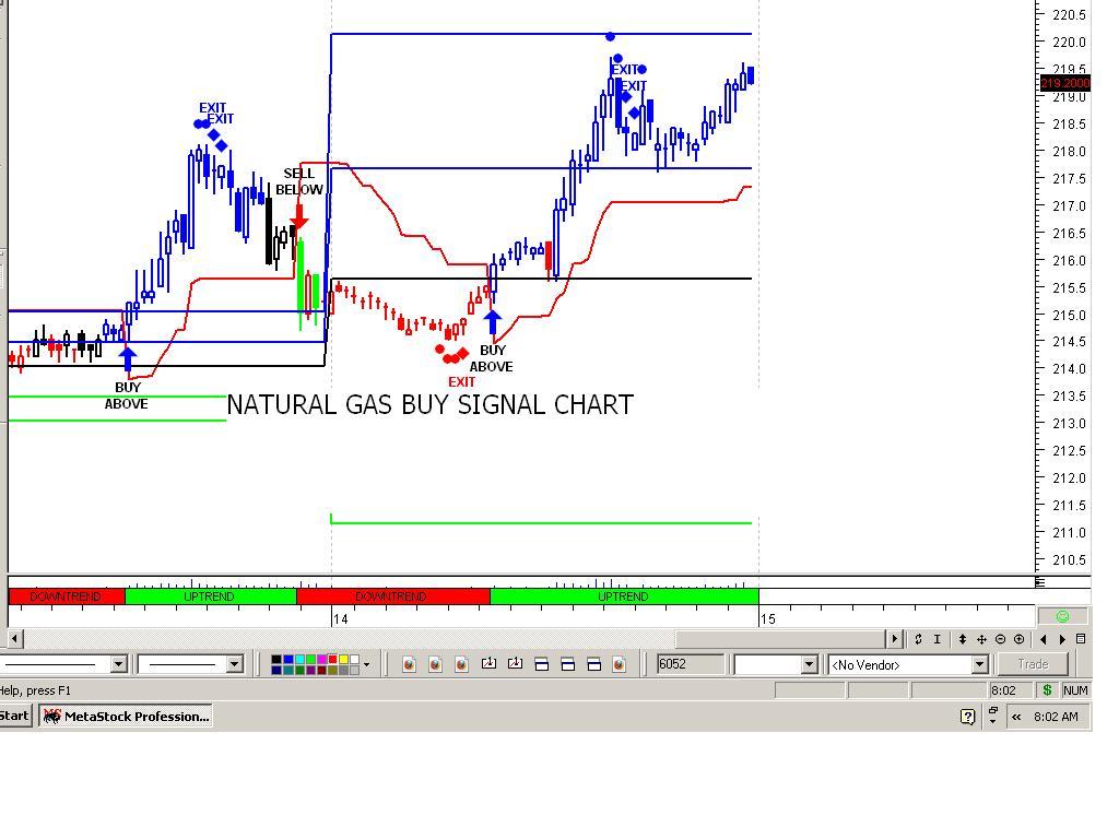 Classicfonds trading signals erfahrungen