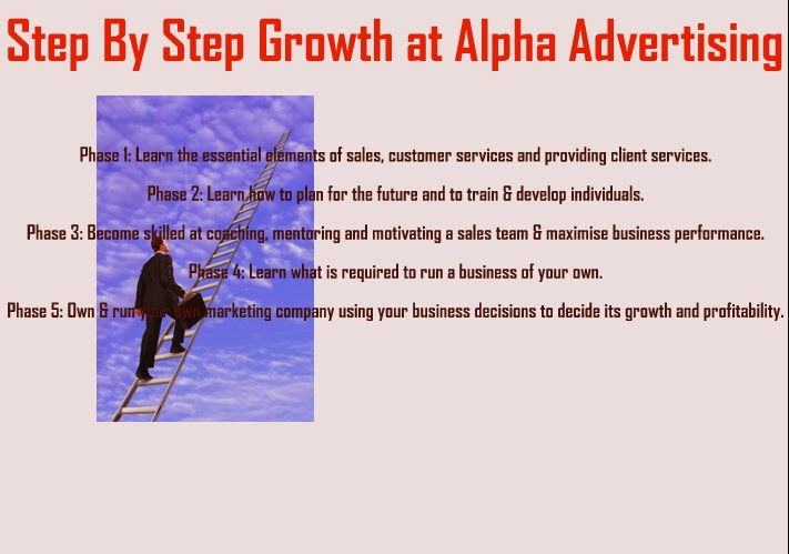 Step By Step Growth at Alpha Advertising