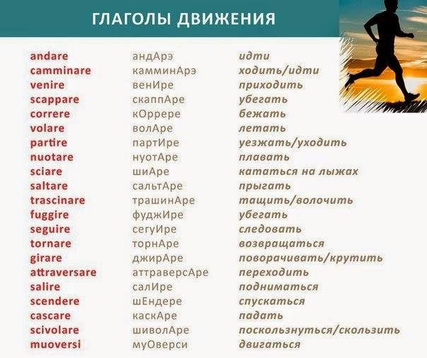 пополнение сентябре слова глаголы список в русском языке центр поселения Московский