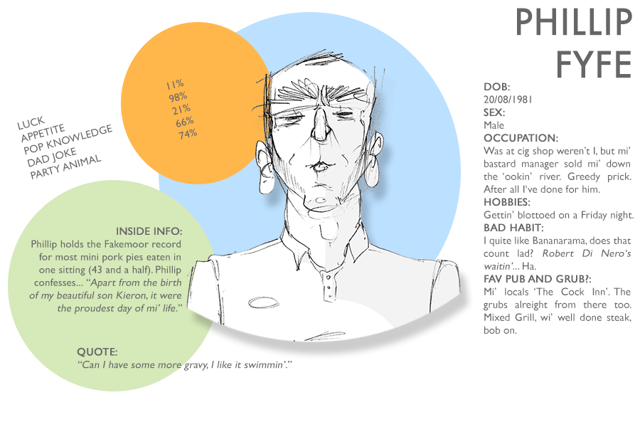 'Phillip Fyfe - ID Card' by TONE., Major Gubbins & Emily Quinn