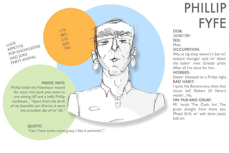 'Phillip Fyfe - ID Card' by TONE., Major Gubbins & Emily Quinn