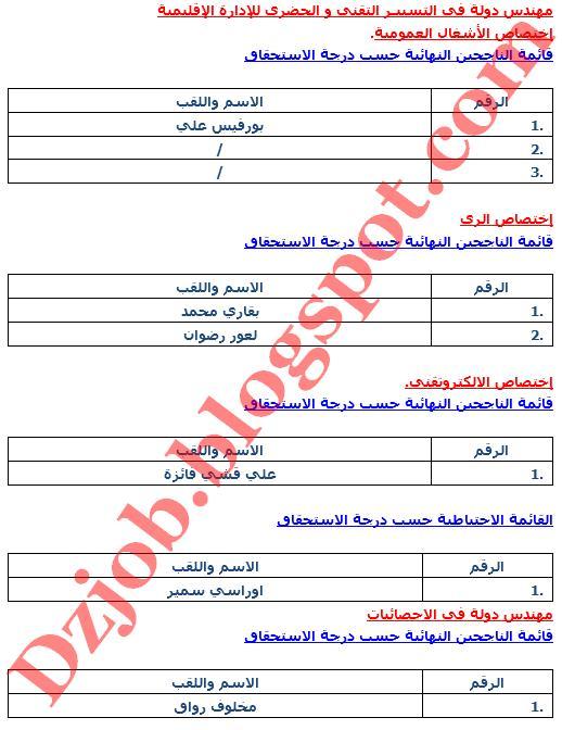 النتائج النهائية للناجحين في مسابقات التوظيف على أساس الشهادات سكيكدة 2012 3.jpg