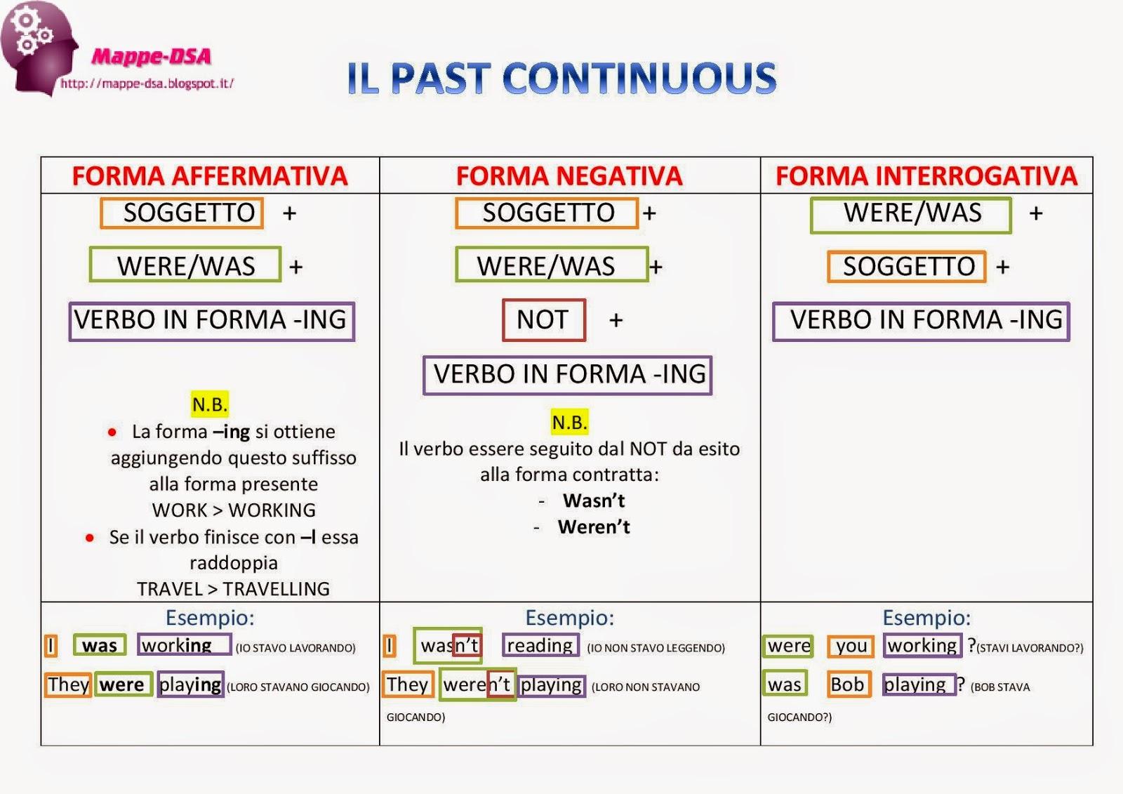 mappadsa dislessia schema tabella past continuous inglese