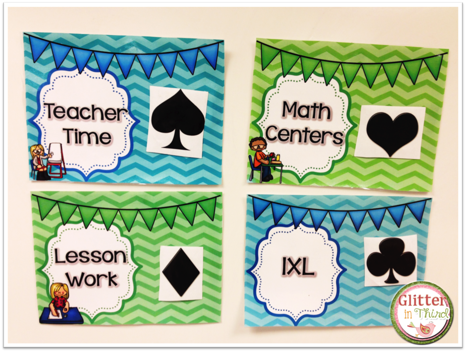 Glitter in Third: How I use math stations in my classroom