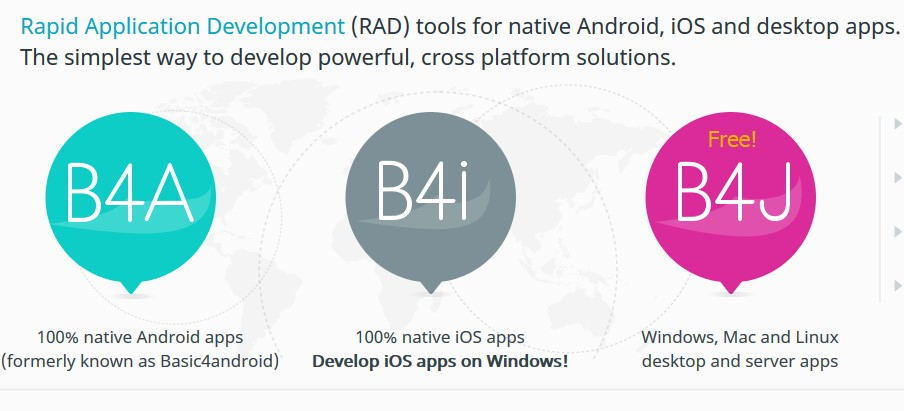 rapid development tools solution Rad (rapid application development) is a software development approach, which uses prototyping and iterative delivery to create quality products quicker stages of.