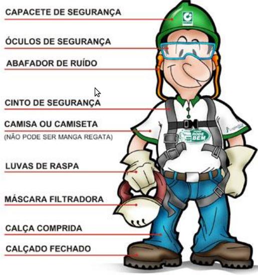 Curso de Segurança do Trabalho e Higiene Industrial O número e tipos de  equipamentos de proteção ... 01b3934c56