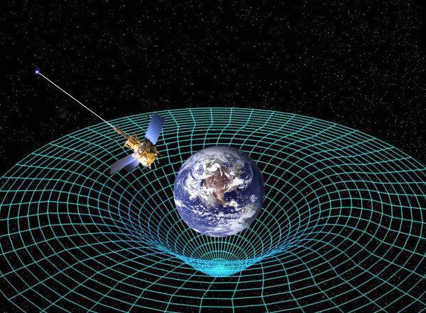 mengendalikan gravitasi