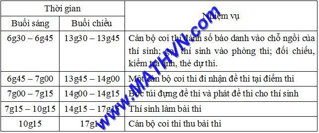 Thoi gian thi Dai hoc Cao dang nam 2012