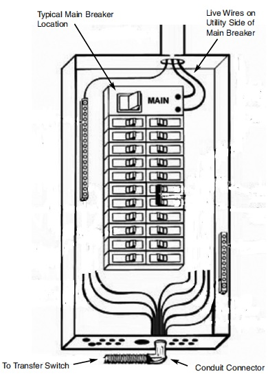ats51 2 wiring diagram controls for a transfer switch get free wiring westinghouse transfer switch wiring diagram at aneh.co