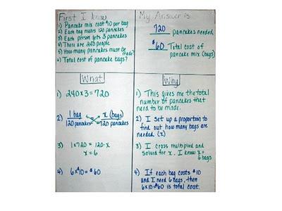 Polya problem solving strategies