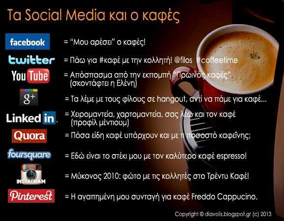 Τα Social Media και ο καφές.