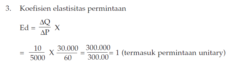 Permintaan Unitary 1