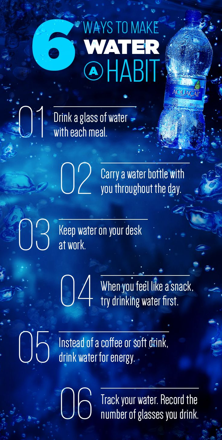 6 Ways to Make Water a Habit