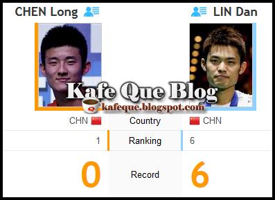 Siaran Langsung Lin Dan vs Chen Long Semi Final Badminton All England 2015