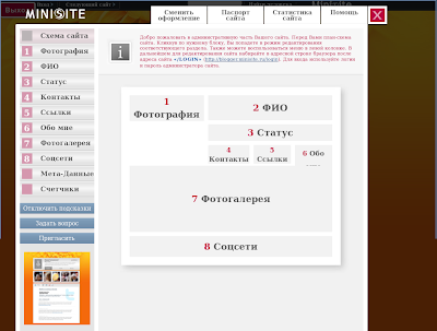 minisite.ru настройка нового сайта