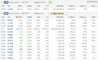 中国株コバンザメ投資ウォッチ銘柄watch20130522