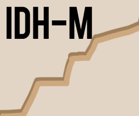 IDH-M