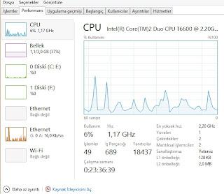 windows 8 kaynak kullanımı