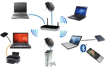 Pengertian Wireless Network