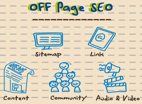 5 Off-page SEO Tips