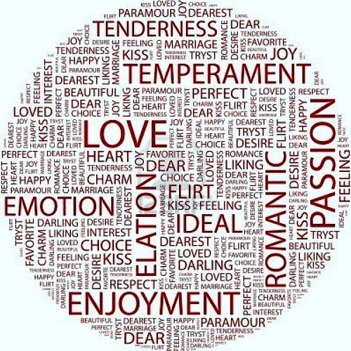Love_Words_7031899-love-word-collage-on-white-background.jpg