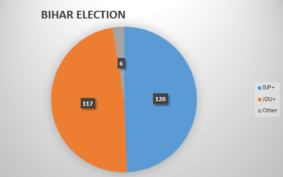 india-today-aajtak-exit-poll