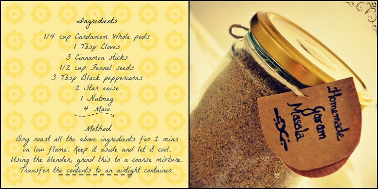 garam masala recipe card